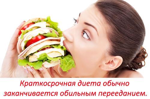 Краткосрочная диета
