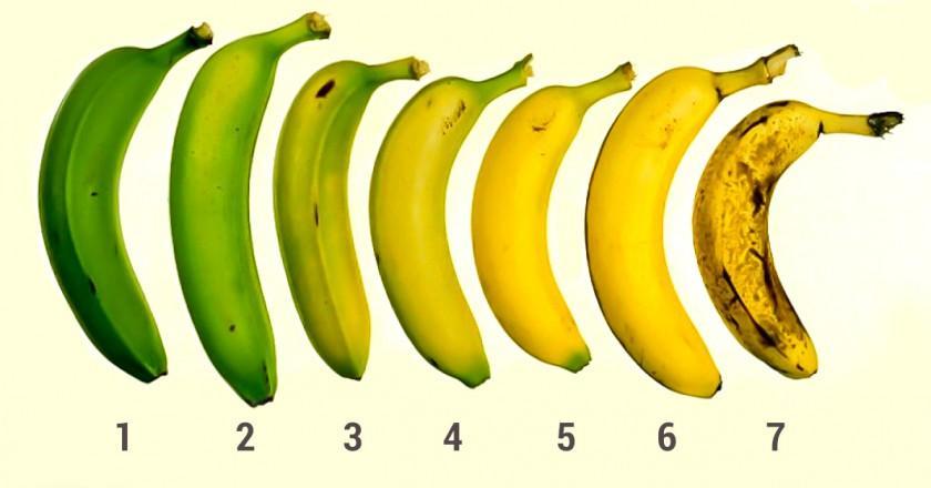 Полезные свойства банана