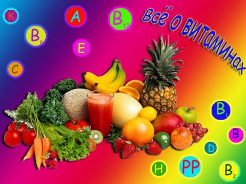Как сохранить витамины в пищи